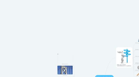 Mind Map: Problemas de aplicación de las funciones trigonométricas