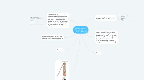Mind Map: MAQUINAS Y MECANISMOS