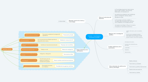 Mind Map: Ciencia , tecnología y tensiones morales