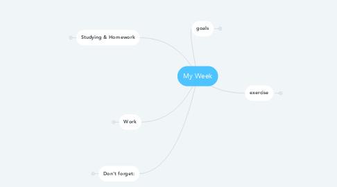 Mind Map: My Week