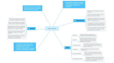 Mind Map: Joint venture