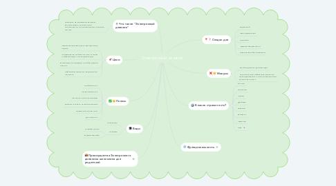 """Mind Map: """"Электронный дневник"""""""