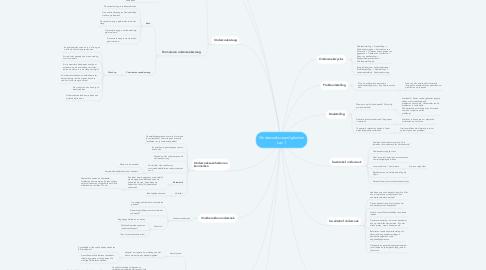 Mind Map: Onderzoeksvaardigheden Les 1