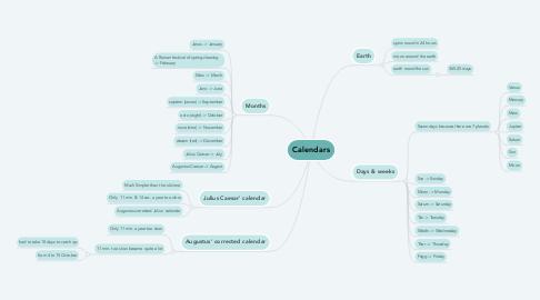 Mind Map: Calendars