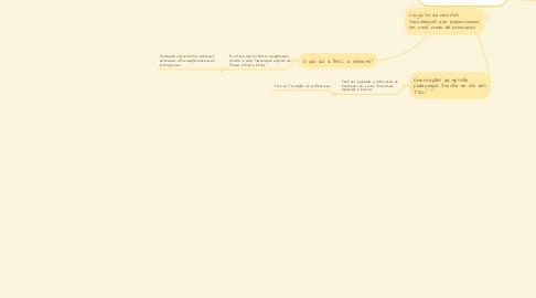 Mind Map: As TIC em sala de aula