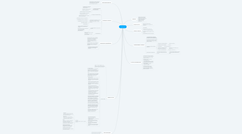Mind Map: CONFLITO