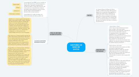 Mind Map: GESTORES DE BASE DE DATOS