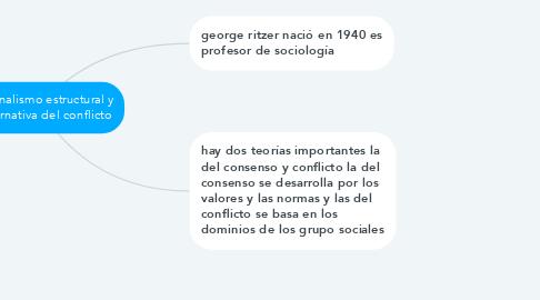Mind Map: funcionalismo estructural y la alternativa del conflicto