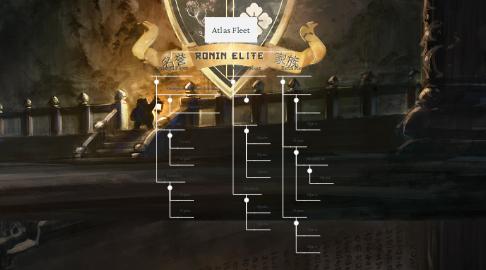 Mind Map: Atlas Fleet