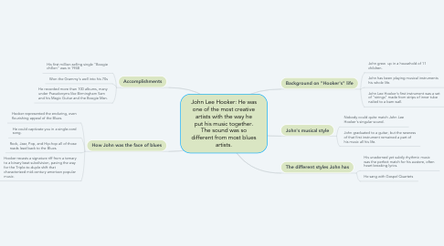 Mind Map: John Lee Hooker: He was one of the most creative artists with the way he put his music together. The sound was so different from most blues artists.