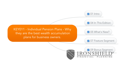 Mind Map: KEY011 - Individual Pension Plans - Why  they are the best wealth accumulation plans for business owners.