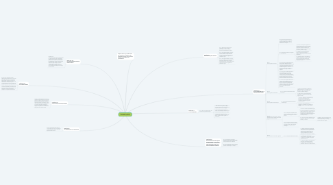 Mind Map: Portaria MS Nº 2914 DE 12/12/2011 (Federal)
