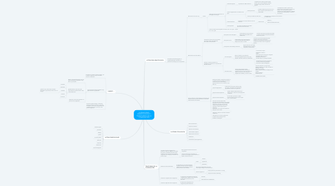 Mind Map: ALTERACIONES HEMATOLOGICAS Y TRANSTORNOS DE LA COAGULACION