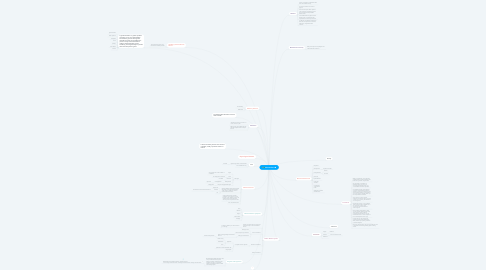 Mind Map: Diseases