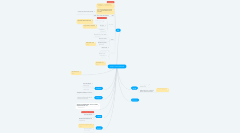 Mind Map: Taught To Grind Records