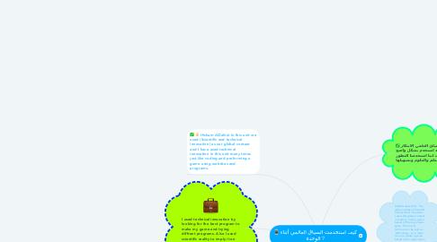 Mind Map: كيف استخدمت السياق العالمي أثناء الوحدة ?