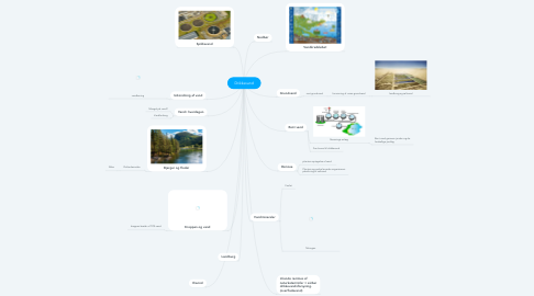 Mind Map: Drikkevand
