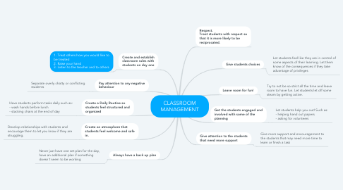 Mind Map: CLASSROOM MANAGEMENT  By R. Lalani