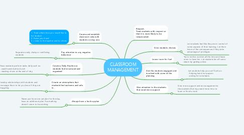 Mind Map: CLASSROOM MANAGEMENT