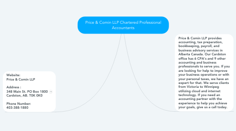 Mind Map: Price & Comin LLP Chartered Professional Accountants