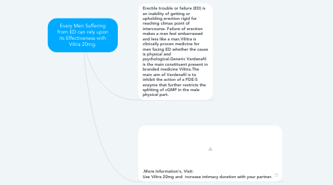 Mind Map: Every Men Suffering from ED can rely upon its Effectiveness with Viltra 20mg.