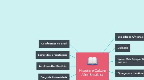 Mind Map: História e Cultura Afro-Brasileira