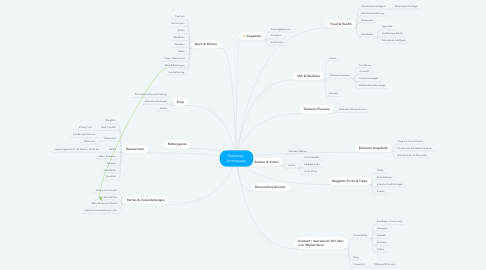Mind Map: Relaxbay  Homepage