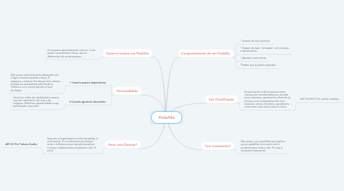 Mind Map: Pedofilia