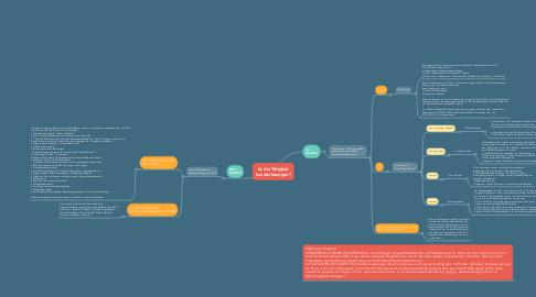 Mind Map: Ist die Tätigkeit kundenbezogen?