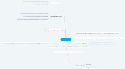 Mind Map: Chapter 10-11 Mind Map