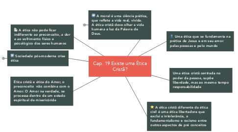 Mind Map: Cap. 19 Existe uma Ética Cristã?