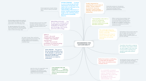 Mind Map: ENGINEERING FOR SUSTAINTABILITY