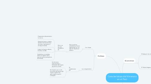 Mind Map: Características del Virreinato en el Perú