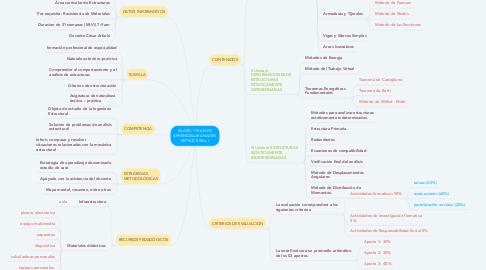 Mind Map: MEDICIÓN DE LA PRESIÓN