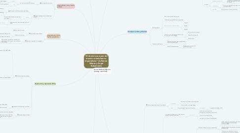 """Mind Map: """"El dominio europeo del mundo: colonialismo e imperialismo"""" de Ramón Villares y Ángel Bahamonde"""
