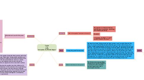 Mind Map: Facing it by yusef komunyakaa  by Melinda Nguyen