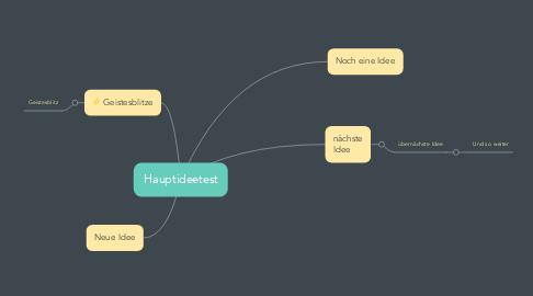 Mind Map: Hauptideetest