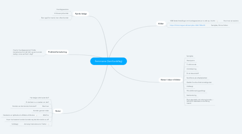 Mind Map: Feminisme (Samfundsfag)