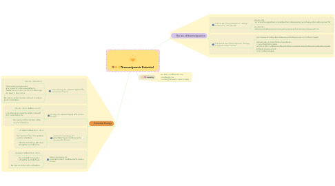 Mind Map: Thermodynamic Potential