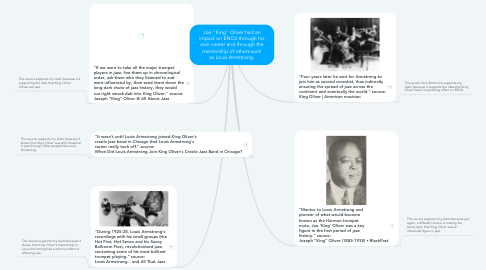 """Mind Map: Joe """"King"""" Oliver had an impact on ENOJ through his own career and through the mentorship of others such as Louis Armstrong."""