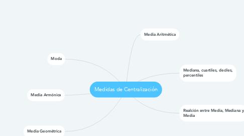 Mind Map: Medidas de Centralización