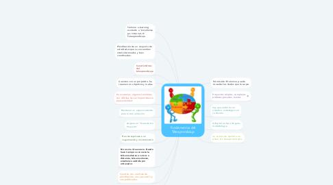 Mind Map: Fundamentos del Teleaprendizaje