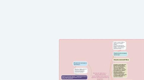 Mind Map: Активный транспорт — энергозависимый трансмембранный перенос против электрохимического градиента.