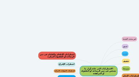 Mind Map: الاضطرابات التى عادة أو ل ما تشخص فى سن الرضاعة أو الطفولة أو المراهقة