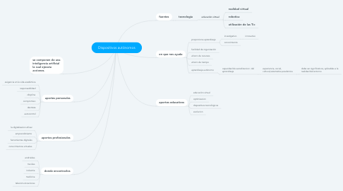 Mind Map: Dispositivos autónomos