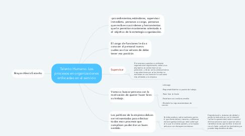Mind Map: Talento Humano. Los procesos en organizaciones enfocadas en el servicio