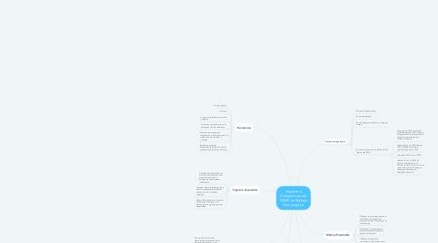 Mind Map: Impacto y Perspectivas del T-MEC en Materia Farmacéutica