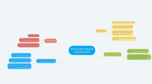 Mind Map: 21st Century Teacher Characteristics