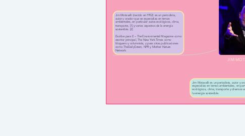 Mind Map: JIM MOTAVALLI