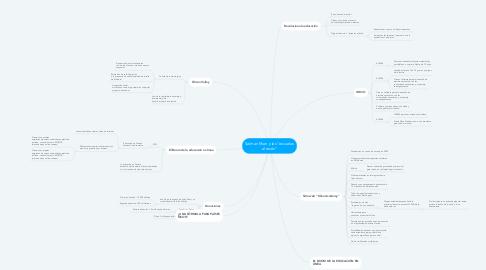"Mind Map: Salman Khan y las ""escuelas al revés"""